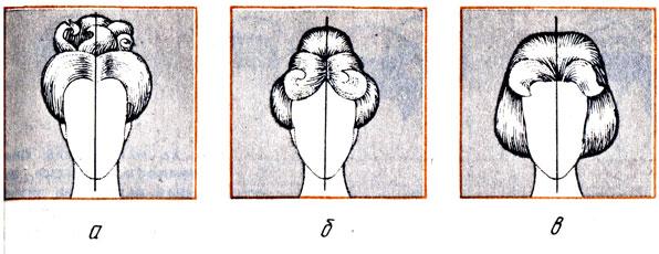 Прическа ось симметрии