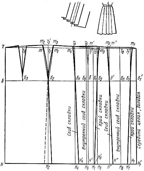 Как сшить юбку с двумя складками по бокам 62