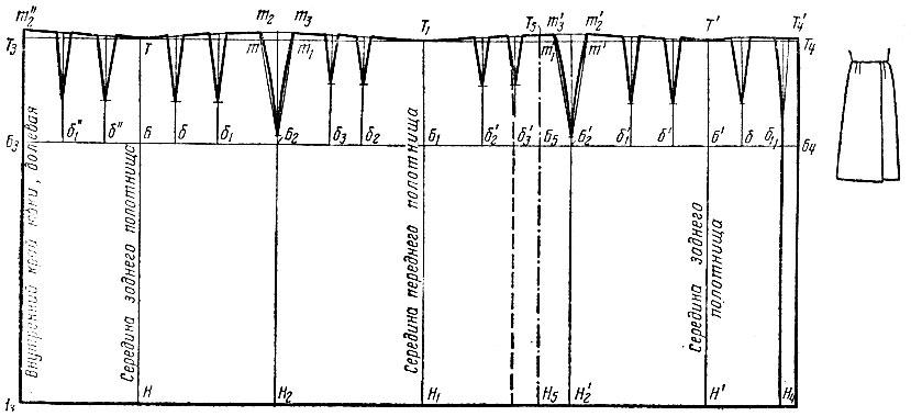Как сшить прямую юбку с одним швом на резинке 25