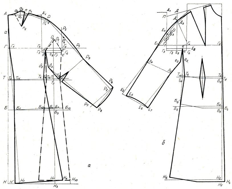 Пальто с цельнокроеным рукавом своими руками 51