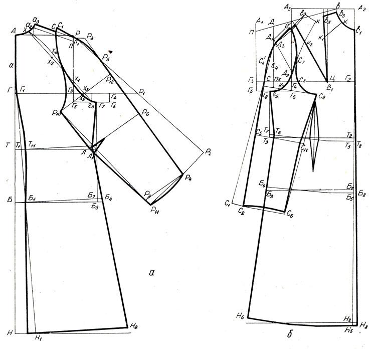 Выкройка платье полуреглан