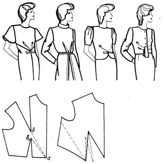 Рис. 164. Перемещение нагрудной вытачки на среднюю линию полы и талии