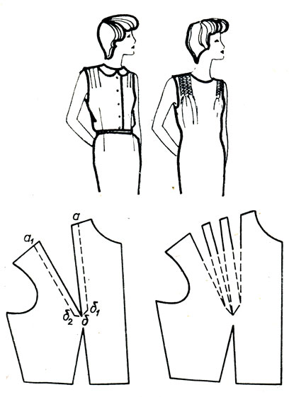 Рис. 170. Перемещение нагрудной вытачки в складки на плече