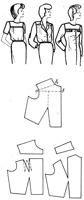 Рис. 172. Перемещение нагрудной вытачки в сборки от линии кокетки