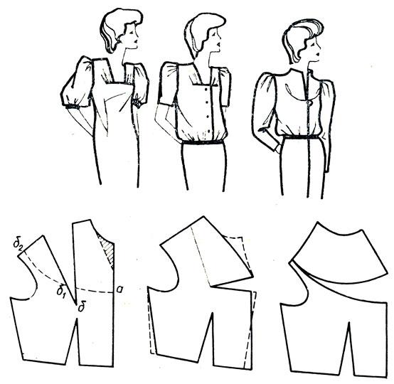 Рис. 174. Перемещение нагрудной вытачки в сборки или защипы вверх по линии подреза