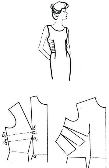 Рис. 178. Перемещение нагрудной вытачки в подрез по линии вытачки на талии