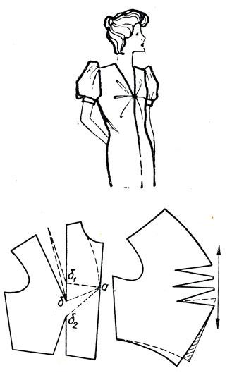 Рис. 180. Перемещение нагрудной вытачки и вытачки на талии в защипы на средней линии полы