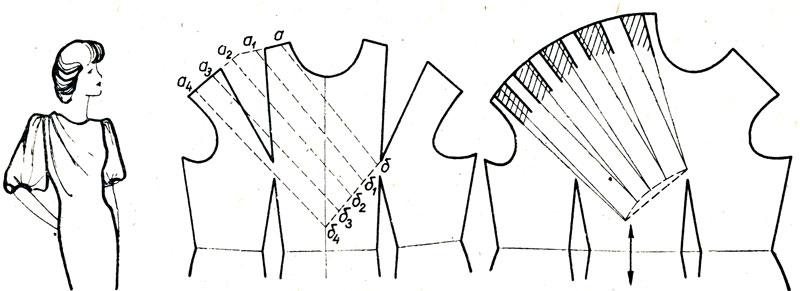 Рис. 181. Перемещение обеих нагрудных вытачек в драпировку на правом плече