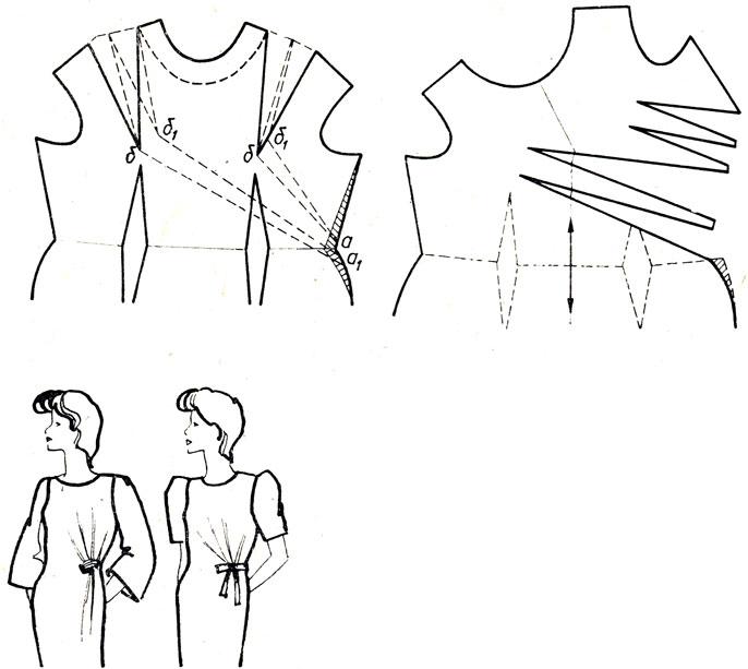 Рис. 184. Перемещение обеих нагрудных вытачек в драпировку на левый боковой срез