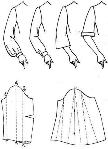 Как сшить рукава расклешенные 334