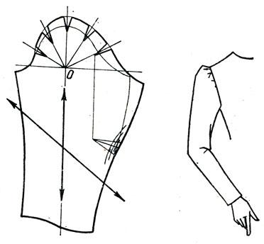 Рис. 186. Длинный рукав, расширенный кверху