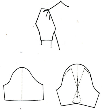 Рис. 190. Короткий рукав со складками по окату, прилегающий книзу