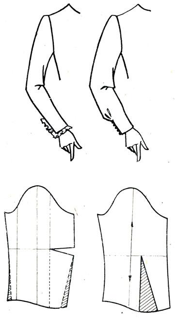 Рис. 191. Перемещение на рукаве локтевой вытачки вниз