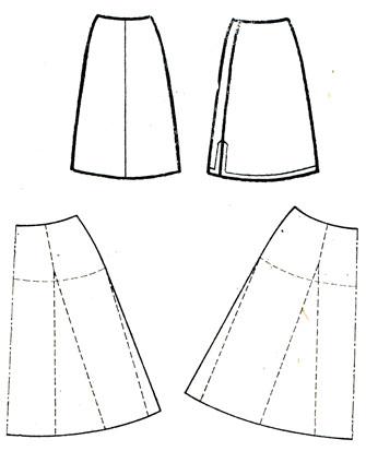 Расширенной книзу юбки