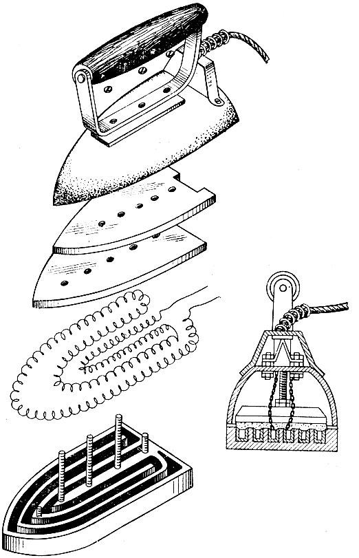 Рис. 60. Утюг со спиральным элементом