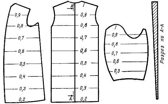 Схема распределения ватного