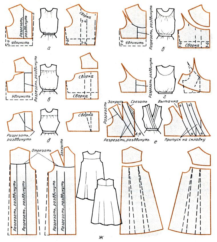 Моделирование платье с кокеткой