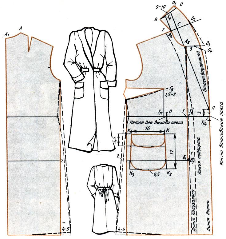 Выкройка халата с воротником шалька