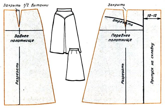 Прямая юбка с кокеткой моделирование