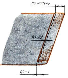 Рис. 110. Обработка низа изделия швом вподгибку