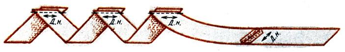 Рис. 111. Заготовка косой полоски для канта