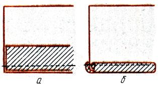 Рис. 112. Кант с закрытым срезом из одинарной заготовки: а - притачивание косой полоски с изнаночной стороны изделия; б - настрачивание канта по лицевой стороне изделия
