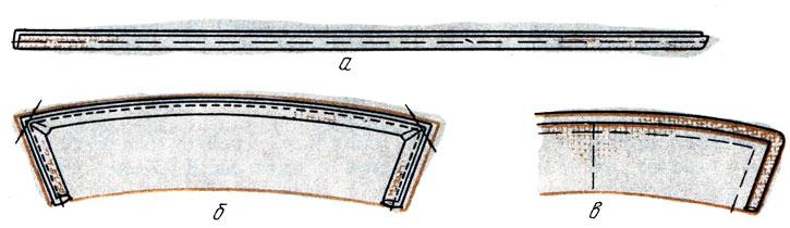Рис. 119. Обработка воротника с втачным кантом: а - сметывание полоски для канта; б - приметывание и настрачивание полоски; в - выметывание воротника