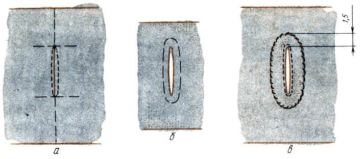 Рис. 129. Обработка петли для продергивания пояса: а - обтачивание по изнаночной стороне; б - выметывание, прокладывание отделочной строчки; в - закрепление обтачки с изнаночной стороны изделия