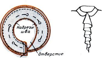 Рис. 139. Двойное (обтачное) кокилье