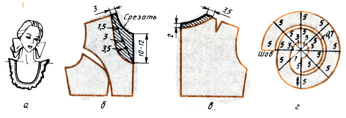 Рис. 142. Одинарный волан: а - вид волана; б - моделирование горловины переда; в - моделирование горловины спинки; г - раскрой волана