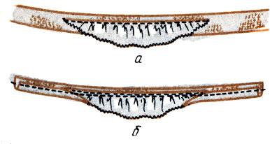 Рис. 148. Накладной рюш с окантованным срезом: а - притачивание косой полоски ткани для окантовки среза; б- стачивание свободных концов косой полоски