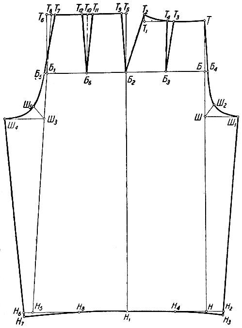 b9355303c380 Женские пижамные брюки [1954 Головнина М.В., Черницкая М.В., Рудая А ...