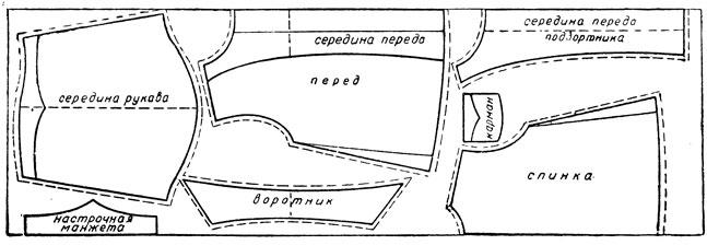 Рис. 75