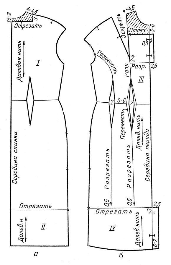Выкройка платья отрезного под грудью