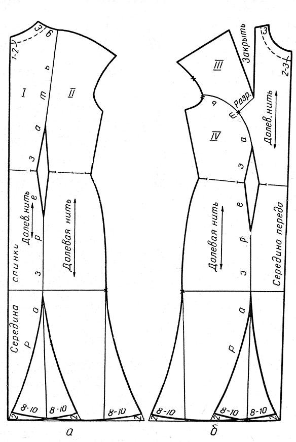 Выкройка платья с 6 клиньями