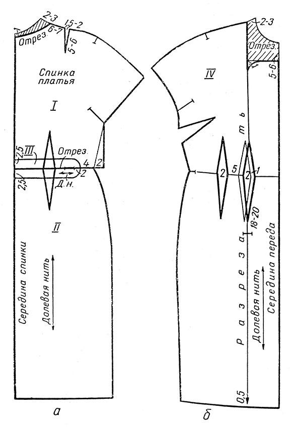 Выкройка основы платья. Пошаговая инструкция построения выкройки