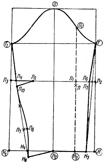 Рис. 5. Построение чертежа узкого рукава