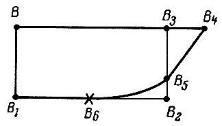 Рис. 7. Построение чертежа стояче-отложного воротника