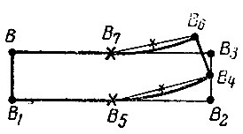 Рис. 17. Построение чертежа воротника-стойки